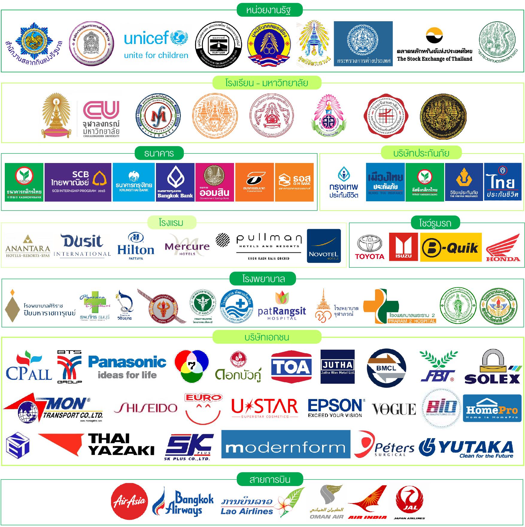 หลากหลายองค์กรชั้นนำไว้วางใจภัทร